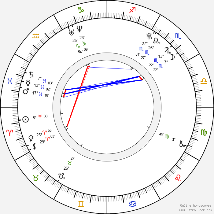 Perry Mattfeld - Birth horoscope chart
