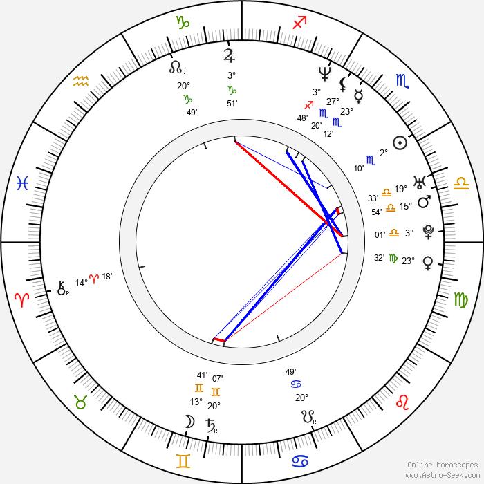 Persia White - Birth horoscope chart