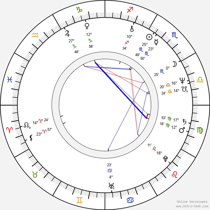 Pertti Hakala - Birth horoscope chart