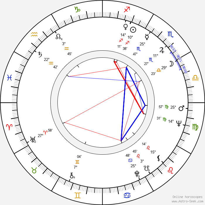 Pertti Hemánus - Birth horoscope chart