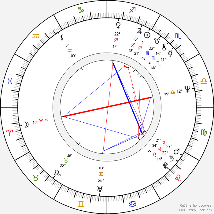 Pertti Melasniemi - Birth horoscope chart