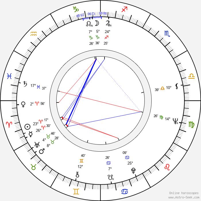 Pertti Ylermi Lindgren - Birth horoscope chart