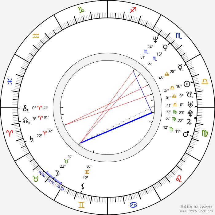 Pete Docter - Birth horoscope chart