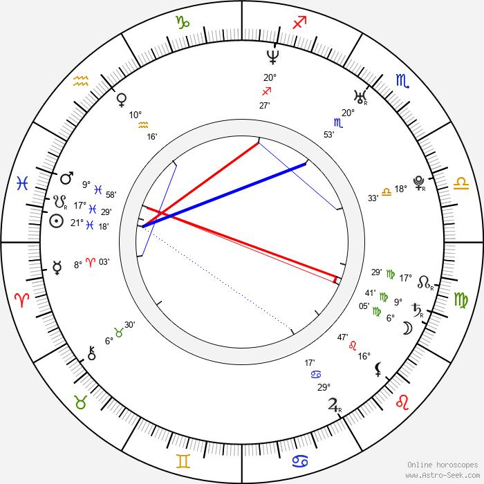 Pete Doherty - Birth horoscope chart