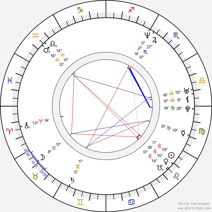 Pete Sampras - Birth horoscope chart