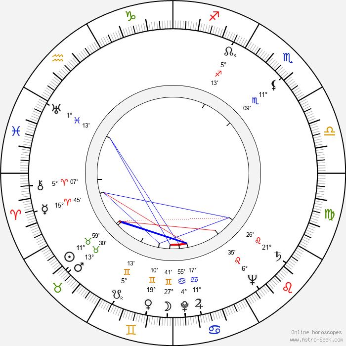 Pete Seeger - Birth horoscope chart