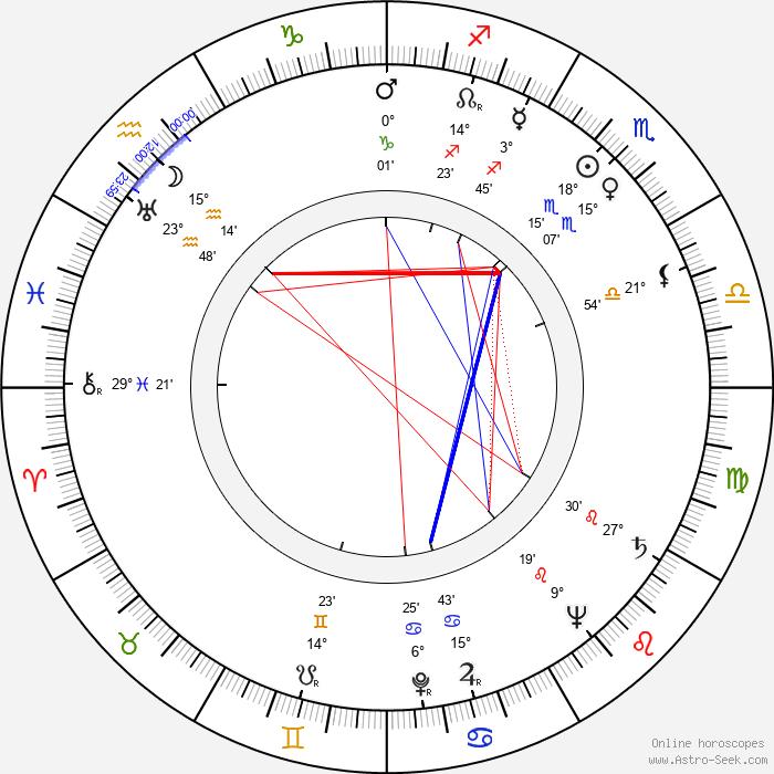 Peter Coe - Birth horoscope chart