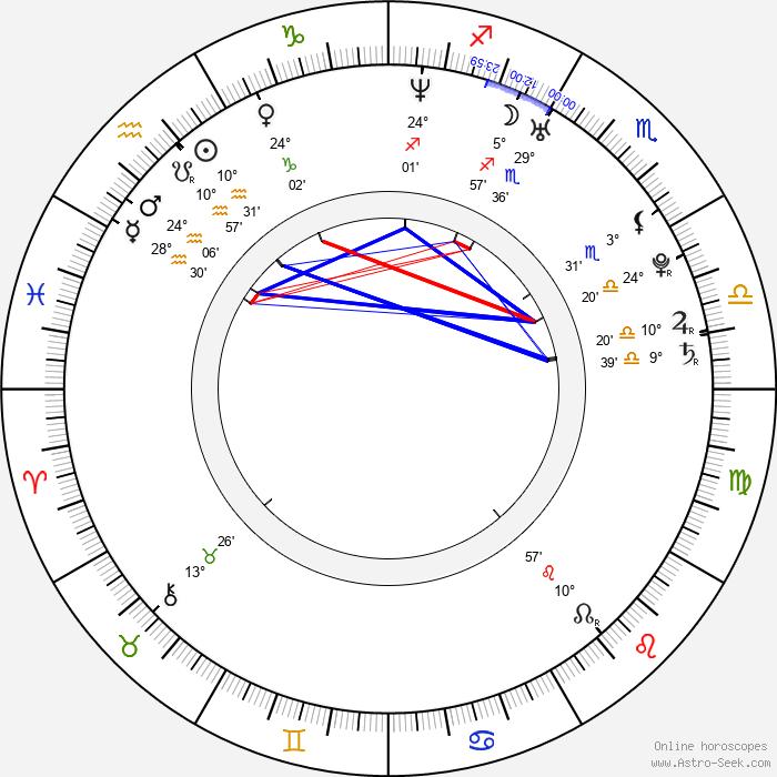 Peter Crouch - Birth horoscope chart
