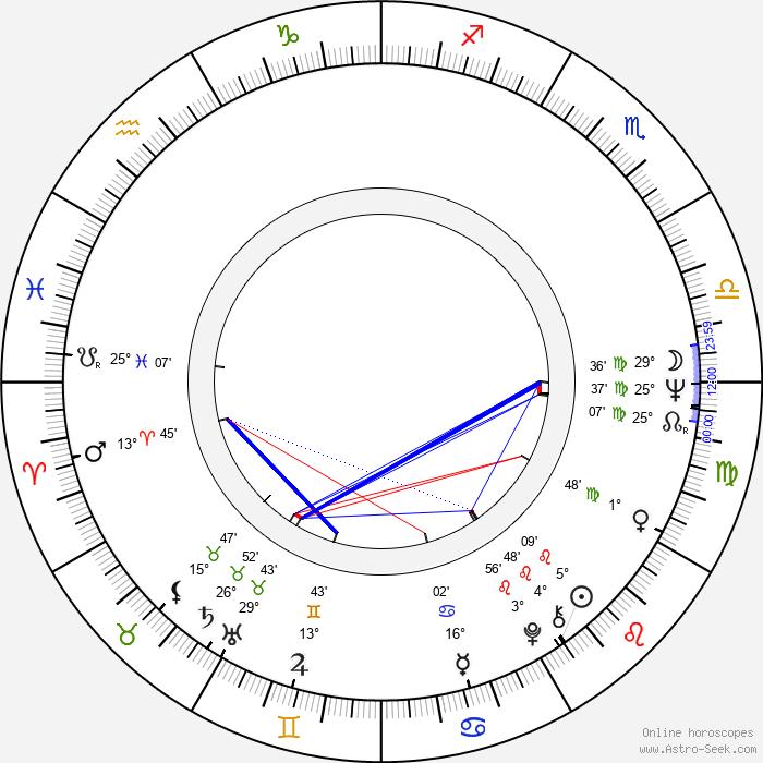 Peter Cullen - Birth horoscope chart