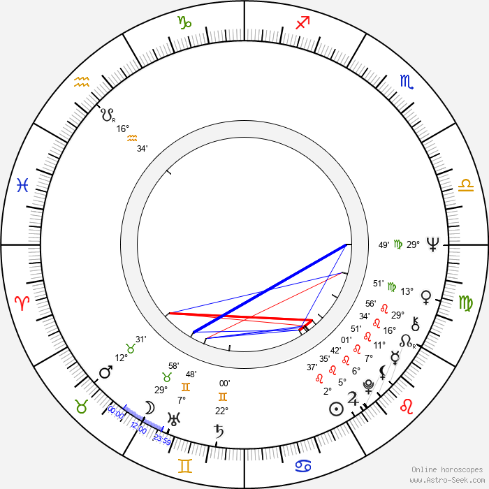 Peter Del Monte - Birth horoscope chart