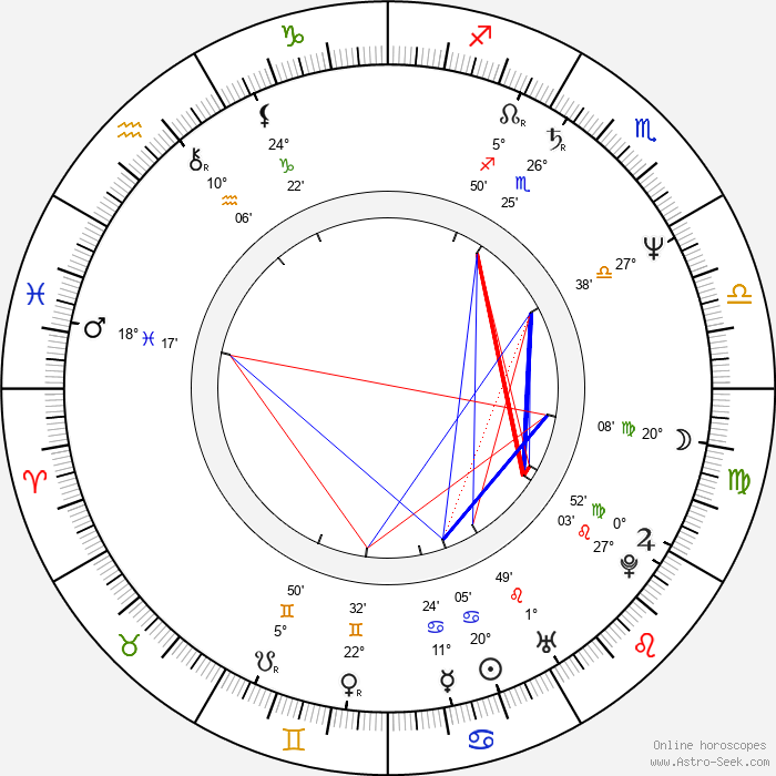 Peter Delpeut - Birth horoscope chart