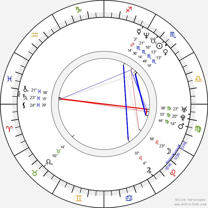 Peter DeLuise - Birth horoscope chart