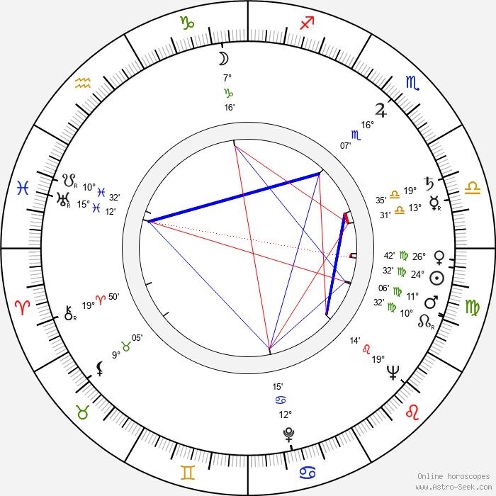 Peter Denham Smithson - Birth horoscope chart
