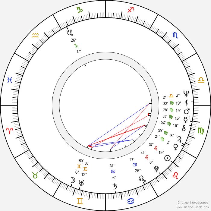 Péter Dobai - Birth horoscope chart