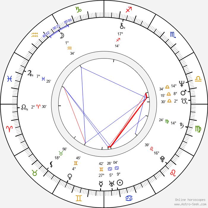 Peter Fratzscher - Birth horoscope chart