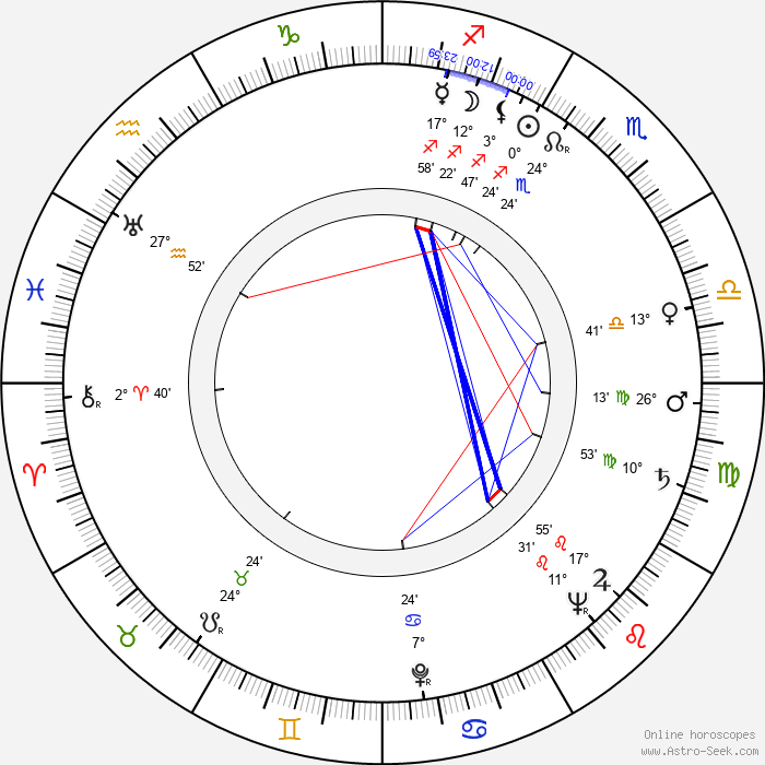 Peter Gennaro - Birth horoscope chart