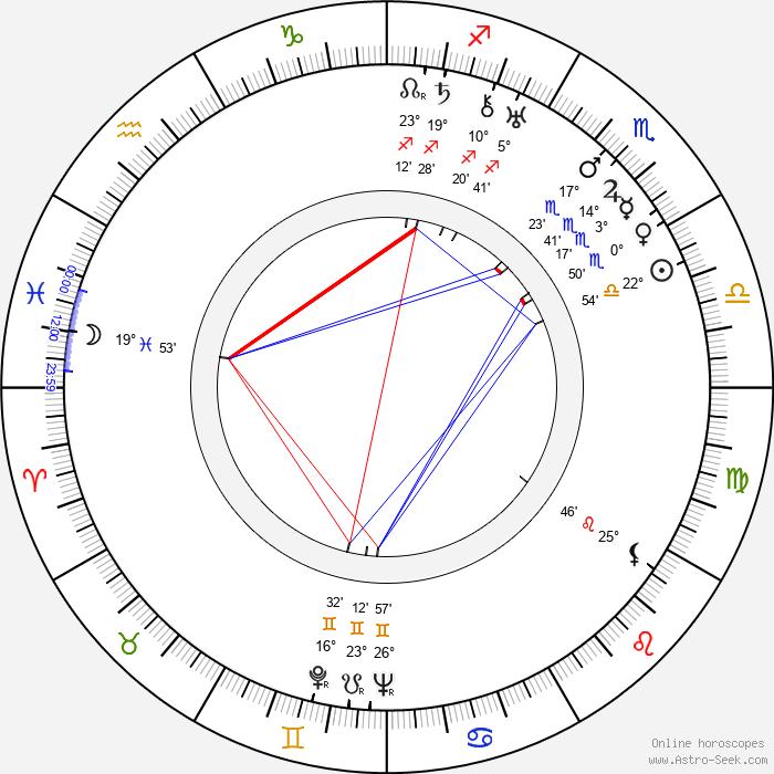 Peter Godfrey - Birth horoscope chart