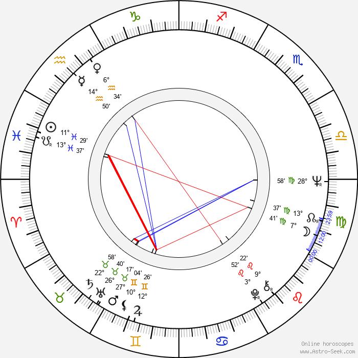 Peter Guber - Birth horoscope chart