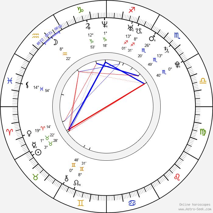 Peter Halpin - Birth horoscope chart
