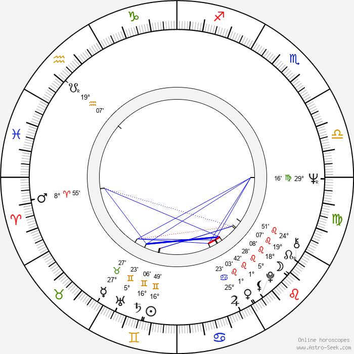 Peter Jezný - Birth horoscope chart