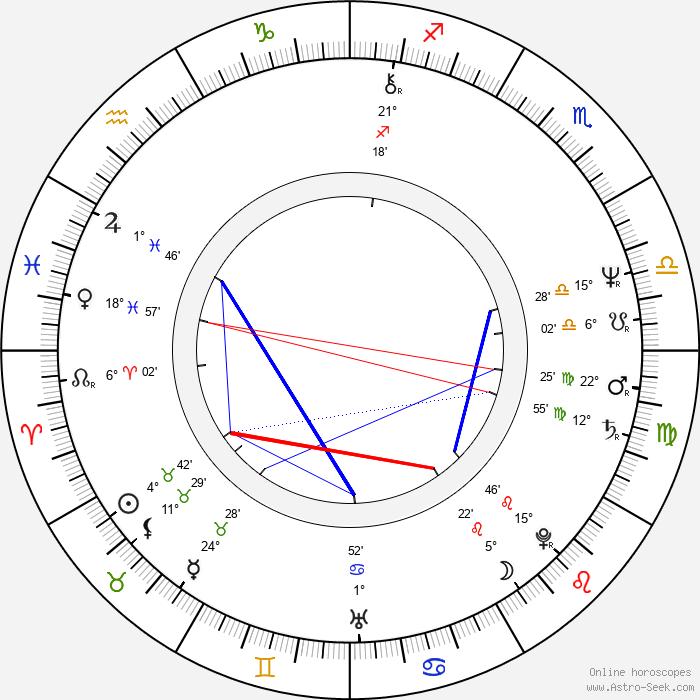 Peter Jurasik - Birth horoscope chart