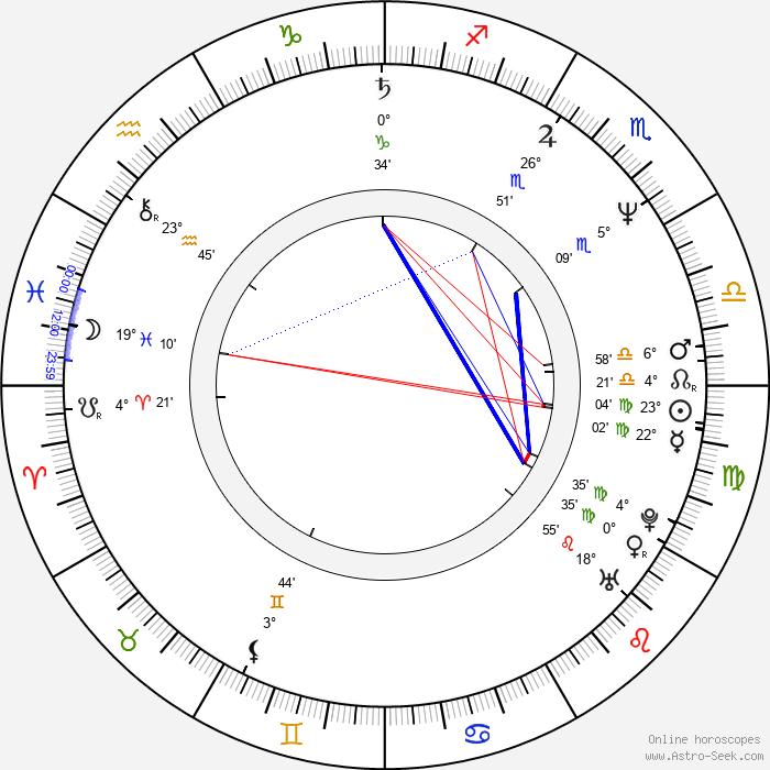 Peter Keleghan - Birth horoscope chart