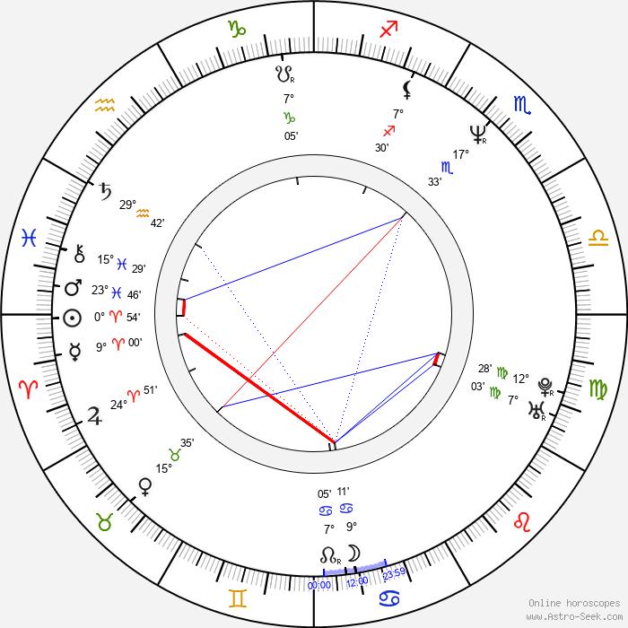 Peter Llewellyn Williams - Birth horoscope chart