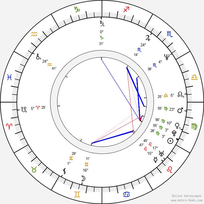 Peter Mensah - Birth horoscope chart