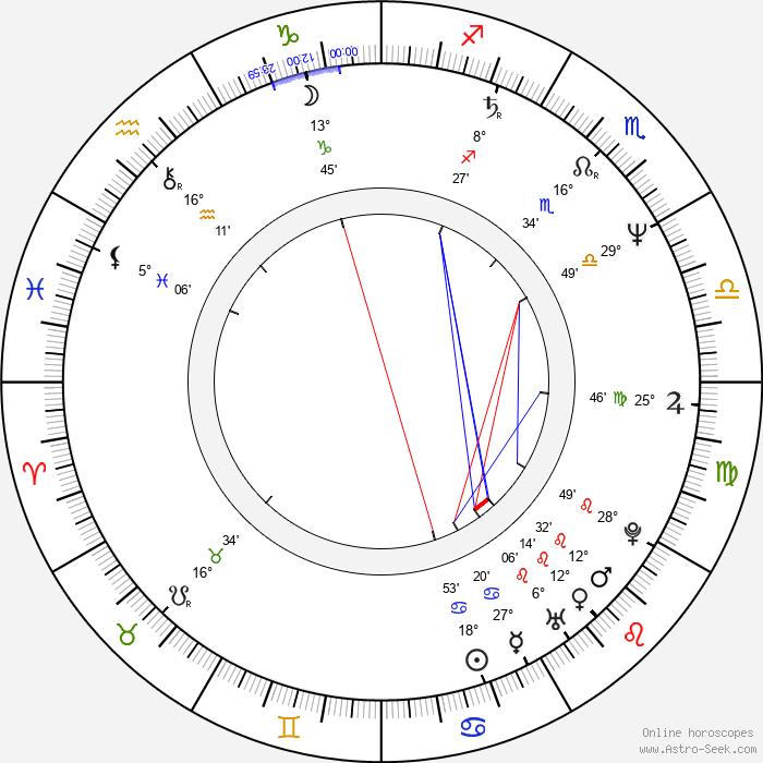 Peter Murphy - Birth horoscope chart