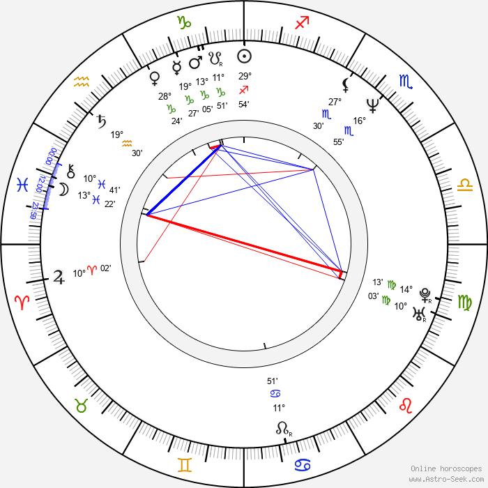 Peter Navy Tuiasosopo - Birth horoscope chart