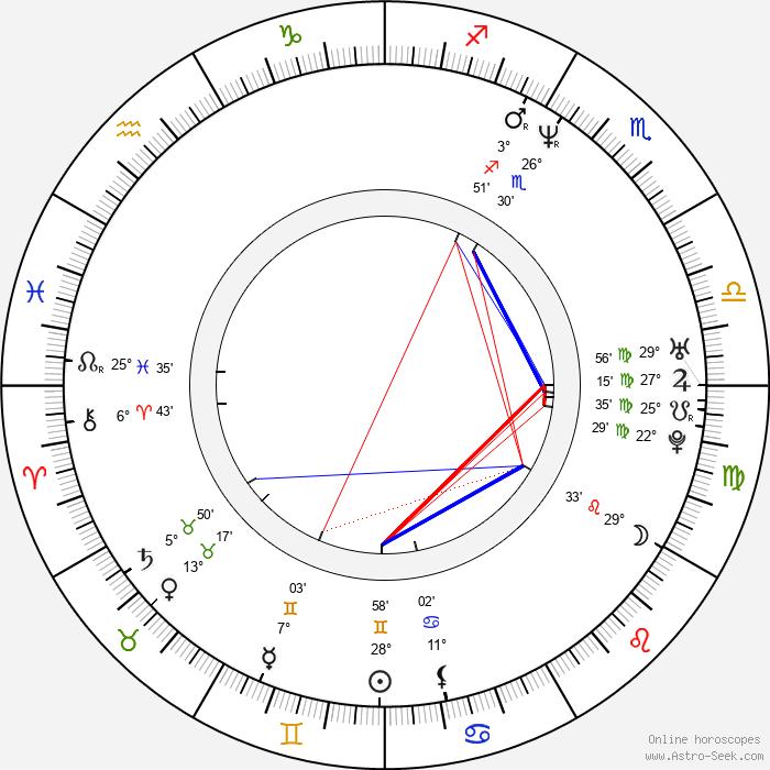 Peter Paige - Birth horoscope chart