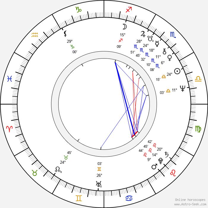Peter Sämann - Birth horoscope chart
