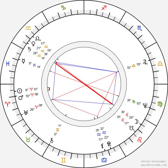 Peter Schamoni - Birth horoscope chart