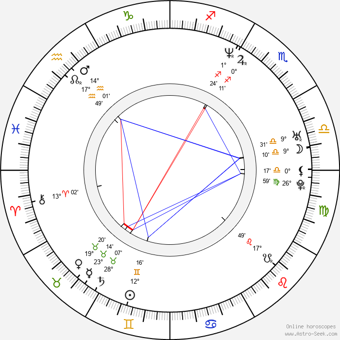 Peter Thorwarth - Birth horoscope chart