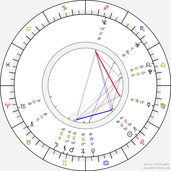 Petr Bende - Birth horoscope chart