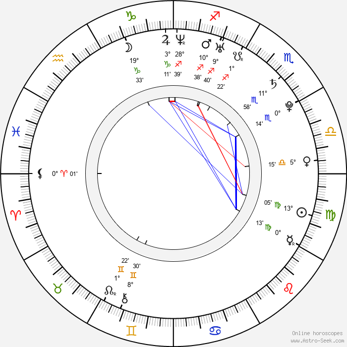 Petr Gergon Neumann - Birth horoscope chart