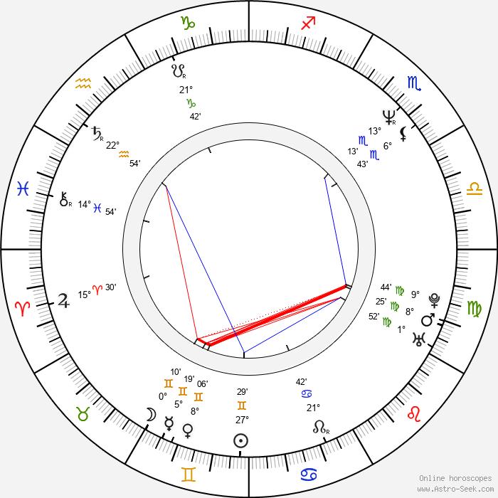 Petr Starý - Birth horoscope chart