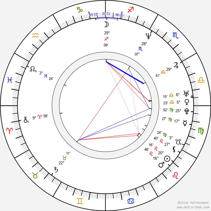 Petr Strnad - Birth horoscope chart