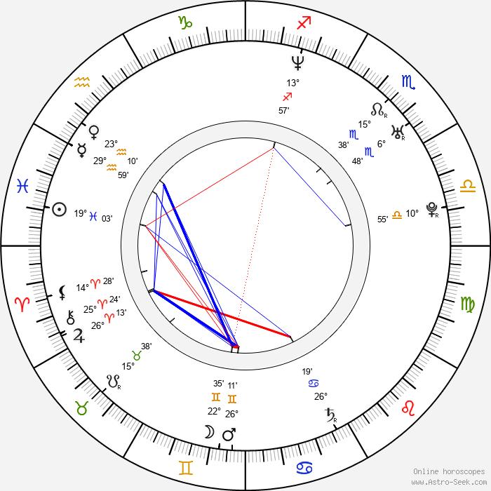 Petr Vojnar - Birth horoscope chart