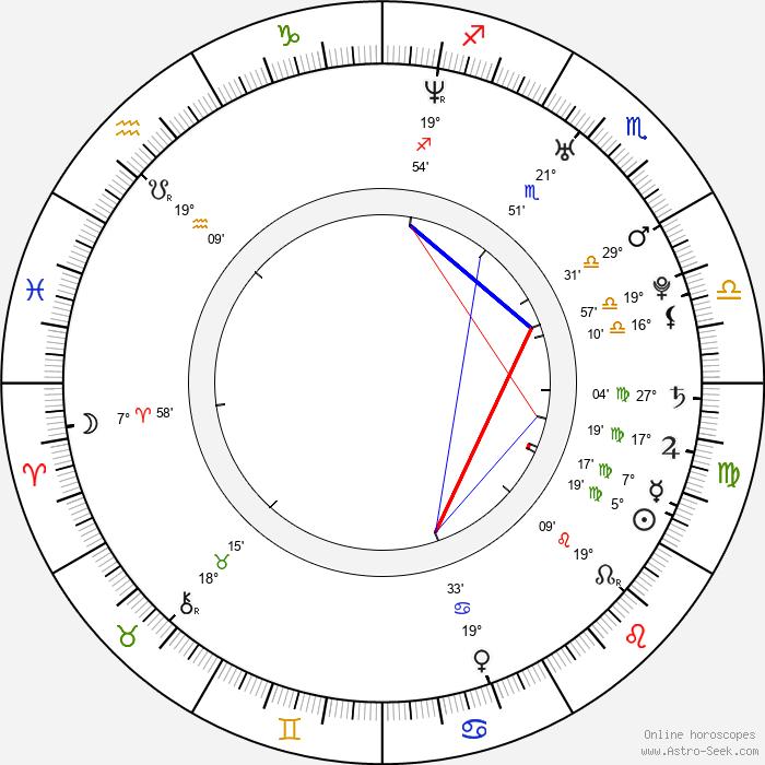 Petra Schmidt-Schaller - Birth horoscope chart