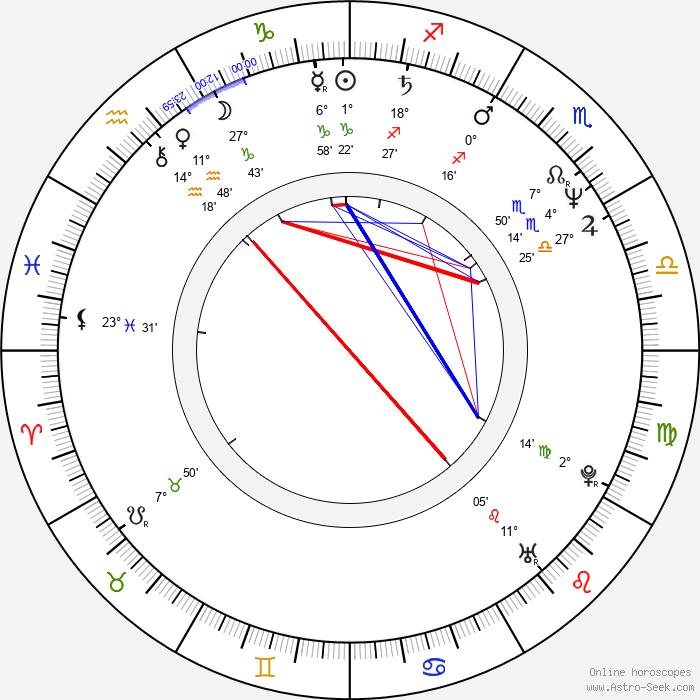 Petra Zieser - Birth horoscope chart