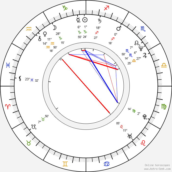Petra Zieser - Birth horoscope chart