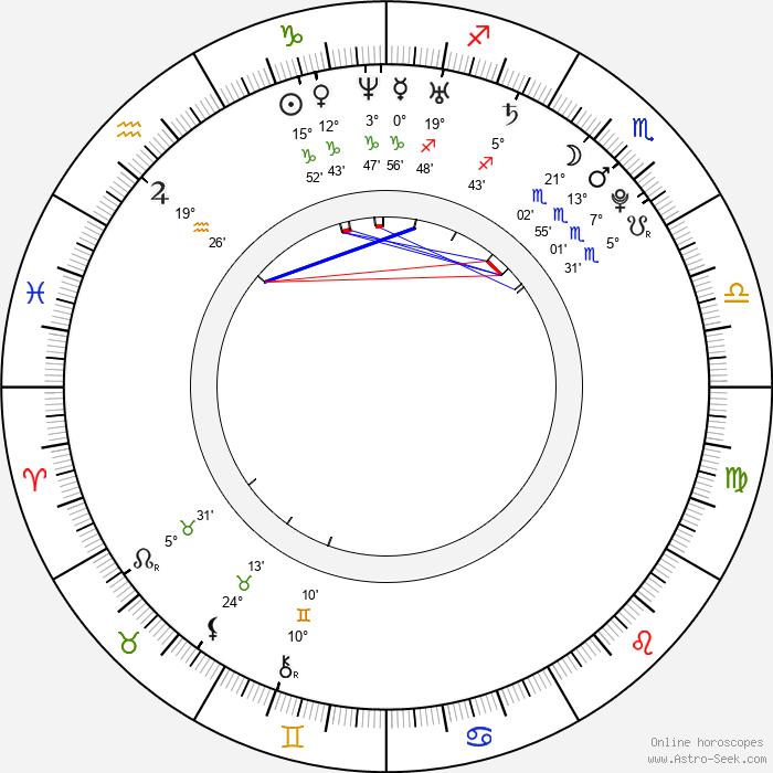 Petter Northug - Birth horoscope chart