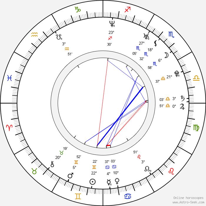 Pheline Roggan - Birth horoscope chart