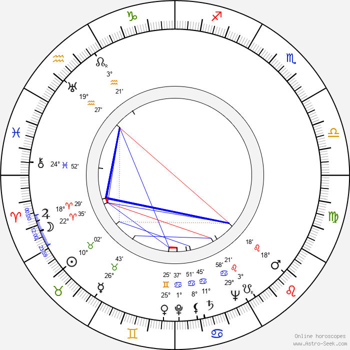 Phil Brown - Birth horoscope chart