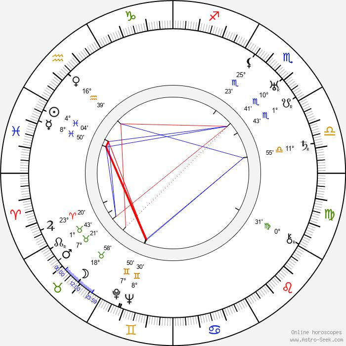 Phil Goldstone - Birth horoscope chart