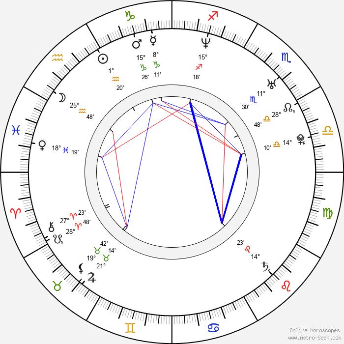 Phil Neville - Birth horoscope chart