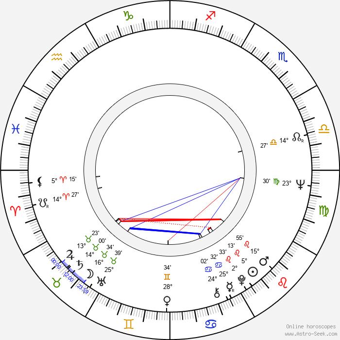 Phil Proctor - Birth horoscope chart