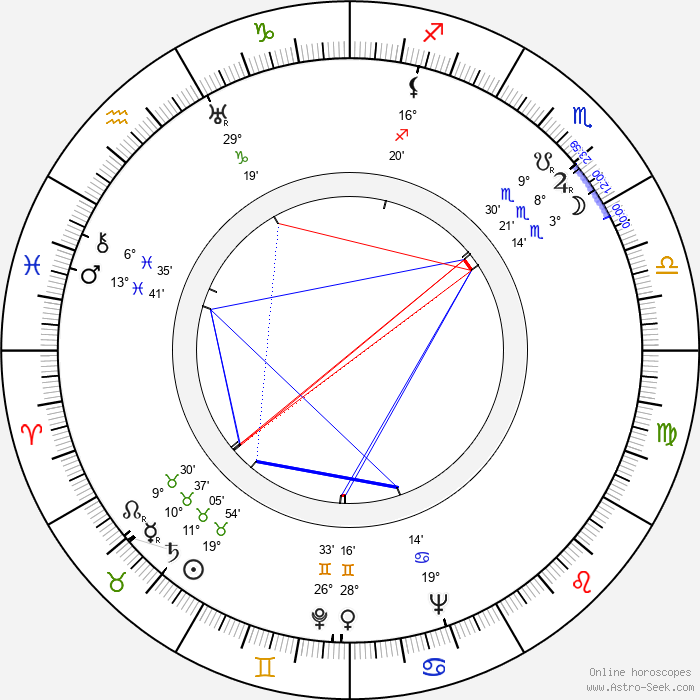 Phil Silvers - Birth horoscope chart