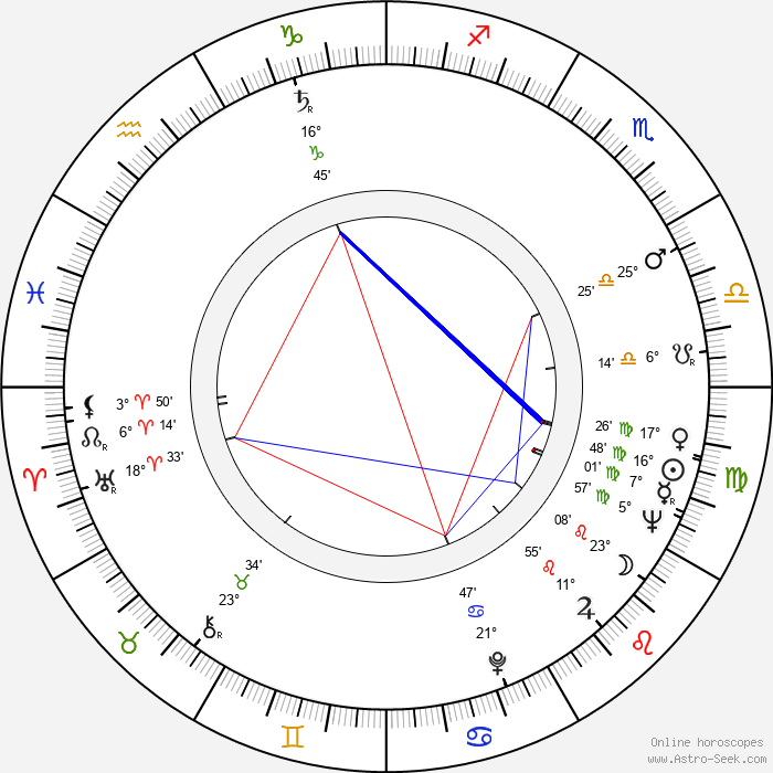 Philip Baker Hall - Birth horoscope chart